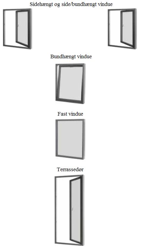 System oversigt Velfac IN