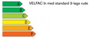 Energimæssige egenskaber for Velfac IN